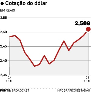 Dolar23out